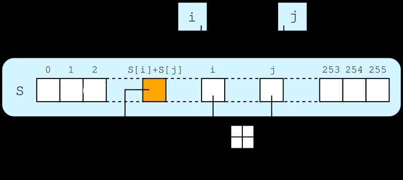 Di word selol ink di word cara membuat dan mengatur posisi nomor ccuart Gallery